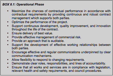 BOX 8.3: Operational Phase<br />
